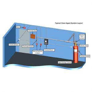 Sistema de extinción Gas FM200